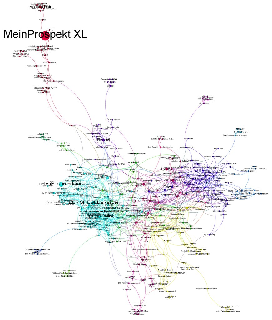 The World's Best Photos of gephi and network - Flickr Hive Mind