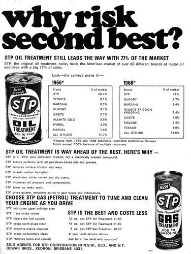 1969 ad oil fuel treatment stp