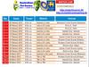 tri series 2012 schedule