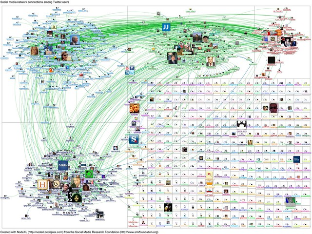 20120102-NodeXL-Twitter-RON PAUL network graph