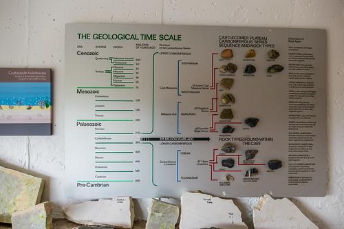 Dunmore Cave Geological Display