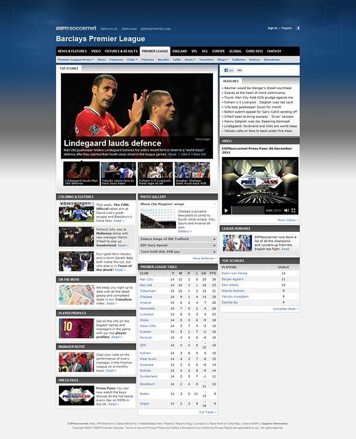 Barclays Premier League Scores, News, Stats, Fixtures and Tables - ESPN SOCCERNET