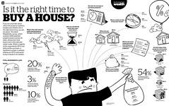 looking for a job. rajkamal.aich@gmail.com (the_digitalmonkey) Tags: house data survey infoviz infographics piechart infograph buyingahouse risingcost iinterest