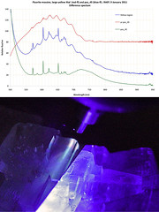 Red and blue fluorite fluorescence (The^Bob) Tags: colour spectrum laser sulphur fluorescence jaz fluorite lanthanides mcentre vibronic redfluorescence 404nm disulphide