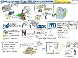 Intro to Business Model Thinking by @business_design Alex Osterwalder