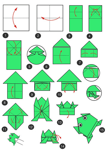Origami jumping frog directions origami jumping frog directions.