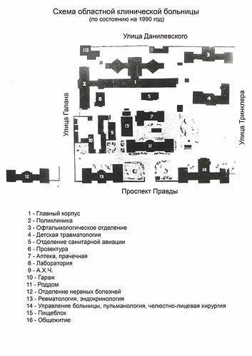 схема клинической истории болезни