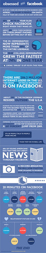 #Infographic: Obsessed with Facebook