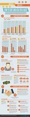How to Ask for or Give a Raise (nicheprof) Tags: infograph infographic mindflash employee employer askingforaraiseawardingaraise givingaraise salaryincrease joblevel businesstype performance whentogive howmuch cashalternatives