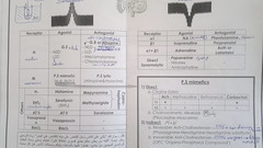 20012012098 (Dr.B@sem) Tags: علمي أيمن للدكتور الفارما