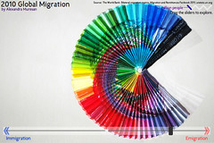 2010 Global Migration - Double Paper Pie Chart (ixycreativity) Tags: chart motion digital painting paper pie rainbow colorful paint acrylic handmade mixedmedia flash creative craft accordion international worldwide diagram animation slider fold migration interactive immigration interactiondesign immigrant infographic informationdesign global stopmotion interaction 2010 dataviz actionscript emigrant piechart foldedpaper emigration ixy datavisualization mandmade globalmigration interactiveanimation ixycreativity doublepiechart doublepaperpiechart