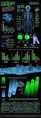 Anatomy of a Vegan (nicheprof) Tags: education age gender infographic demographics infograph maritalstatus householdincome veganlifestyle advancephysicalanatomy vegetarianresourcegroupsurvey foodexpenditures