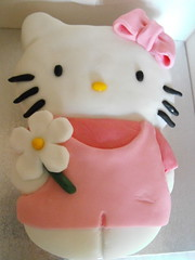 Hello Kitty. Happy Birthday!