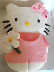 Hello Kitty. Happy Birthday!