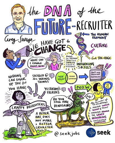 "Session Art - The DNA of the Future-Recruiter • <a style=""font-size:0.8em;"" href=""http://www.flickr.com/photos/143435186@N07/26673456343/"" target=""_blank"">View on Flickr</a>"
