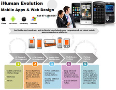 iHuman Mobile Apps Web Designs Business Solutions (iHumanMedia) Tags: marketing graphicdesign blog flash userinterface socialnetwork webdesign php widget css xml videoproduction javascript entrepreneur mobiledevice smallbusiness payperclick searchengineoptimization mobileinternet websitedevelopment onlinevideo html5 socialmediamarketing customerexperiencemobiledevicemobileinternetmarketingwebdesignwebsitedevelopmentsearchengineoptimizationpayperclicksocialmediamarketingsocialnetworkblogonlinevideovideoproductiongraphicdesignsmallbusinessentrepreneurhtml5c