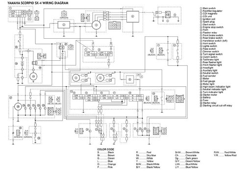 Flickriver most interesting photos tagged with kelistrikan yamaha scorpio wiring diagram 1 asfbconference2016 Image collections