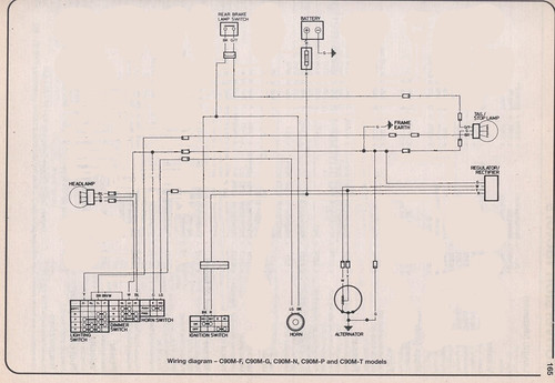 honda c90 wiring diagram control cables \u0026 wiring diagram