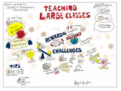 Teaching Large Classes (giulia.forsythe) Tags: lights technology error small group large skills sharing material teaching relevance trial active engage viz interaction classes informal mentoring clickers edutainment ipad rewards sketchbookpro