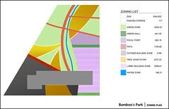 Bamboo Park -zoning plan_frame