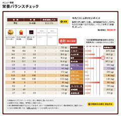 05.栄養バランスチェック結果(Mar14)
