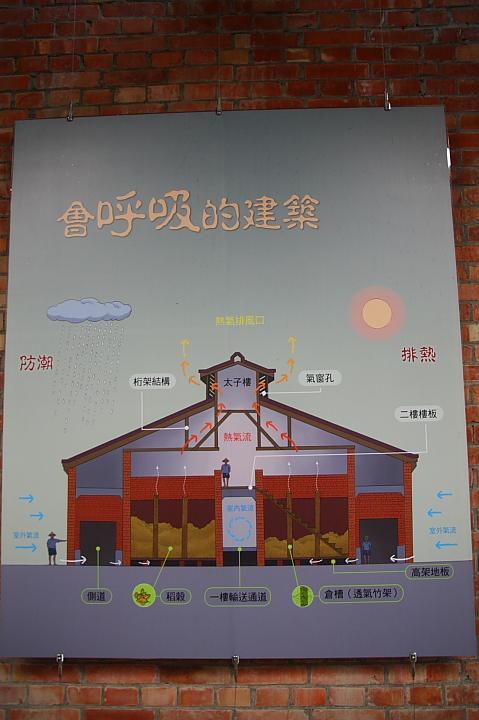 宜蘭二結穀倉稻農文化館0027