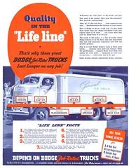 Dodge - 19401214 Post (Jon Williamson) Tags: history vintage advertising ad vintageadvertising vintagead vintascope