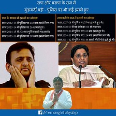 Akhilesh government and police not only secure the Mayawati regime !! (premsinghshakya) Tags: mainpuri bjp up city candidate election 2017 vote for join uttar pradesh
