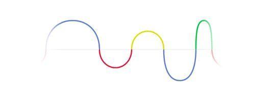 Google hari ini sambut kelahiran bpk Frekuensi dunia HEINRICH RUDOLF HERTZ dgn tampilan logo Google Doodle gambar gelombang frekuensi #sains