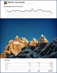 Ups and downs - 10 000 000 x THANK YOU.. :))) a (Katarina 2353) Tags: travel blue winter light vacation mountain snow france film nature beautiful lens landscape photography march high nikon europa europe flickr shadows thankyou view place image you jubilee peak graph paisaje number thank alpine stats covered views ten million statistics through account peaks paysage chamonix gratitude visits priroda pleasure montblanc photostream 2012 10000000 rhonealpes tjkp pageviews upsanddowns pejza katarinastefanovic katarina2353 statisques