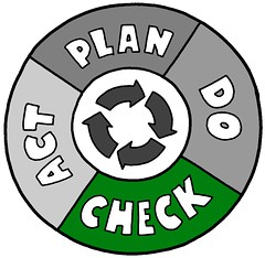 PDCA-Check by Jurgen Appelo, on Flickr