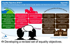 Equality -- Delivering our priorities with fewer resources -- Council Plan 2015/16 end of year performance report (July 2016) | Coventry City Council (Coventry City Council) Tags: graphics councilplan performancereports performancemanagement coventrycitycouncil corporateplan localgovernment performancemeasures performance cv15rr coventry deliveringourprioritieswithfewerresources deliveringourpriorities