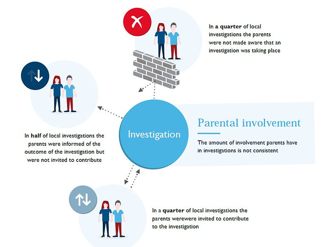EBC Infographic 06- parents