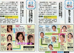 4.2 NHK 梅ちゃん先生 4.2 Fuji 七人の敵がいる!~ママたちのPTA奮闘記