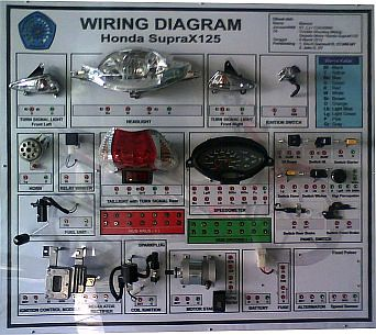 Slide tekniks most interesting flickr photos picssr electrical wiring simulator maket electrical wiring diagram asfbconference2016 Choice Image