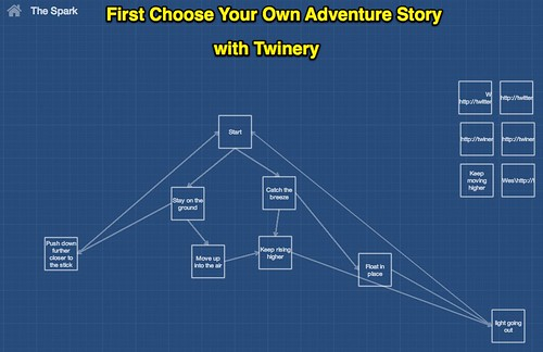 Twinery Choose Your Own Adventure by Wesley Fryer, on Flickr