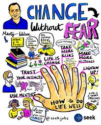 "Session Art - Marty Wilson - Change Without Fear • <a style=""font-size:0.8em;"" href=""http://www.flickr.com/photos/143435186@N07/27209369631/"" target=""_blank"">View on Flickr</a>"