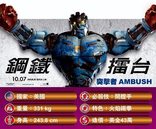 threeA - 鋼鐵擂臺:突擊者(AMBUSH)