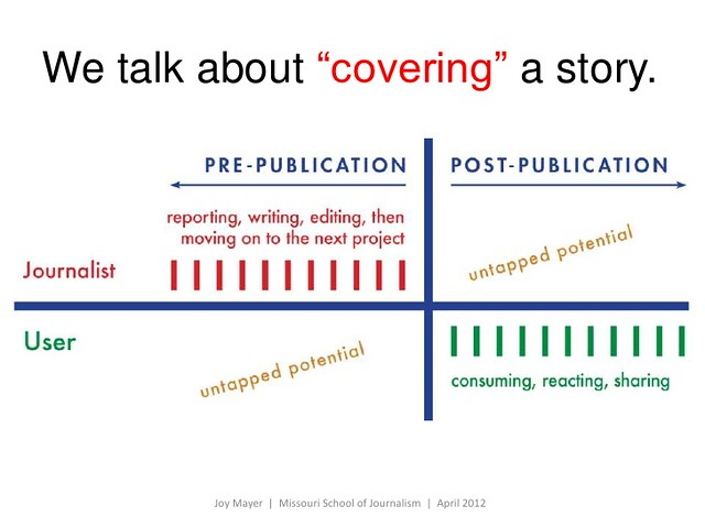 Covering a story