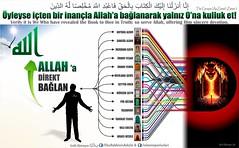 Keirm Kur'an (Oku Rabbinin Adiyla) Tags: god muslim islam religion bible rahman allah islamic mevlana kuran ayet tevhid ayetler mezhep irk ayetullah