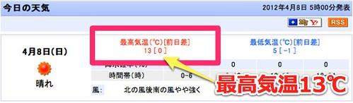 東京(東京)の天気 - Yahoo!天気・災害