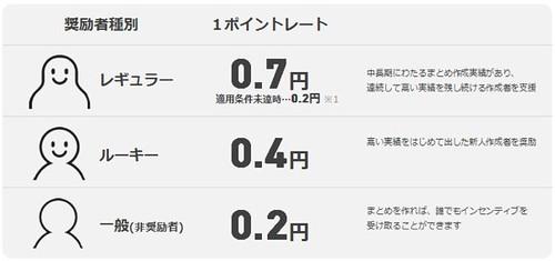 http://imgcc.naver.jp/kaze/cs-admin/201202/1c04b8122ced4b7d6a9fa07b21bc1c8a.png