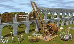 Esempio di costruzione delle arcate