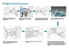 London Aquarium Ice Adventure experiece storyboard (ravenhill design) Tags: design immersive interactive bas londonaquarium happycampers spidercrab ravenhill researchstation gentoopenguins britishantarcticsurvey iceadventure crawlthrough ravenhilldesign
