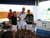 """Pablo Fraile y Naresh pádel campeones de consolación 4 masculina torneo auto recambios europa • <a style=""""font-size:0.8em;"""" href=""""http://www.flickr.com/photos/68728055@N04/7420393498/"""" target=""""_blank"""">View on Flickr</a>"""