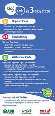 Ghana-Tigo Cash-Marketing
