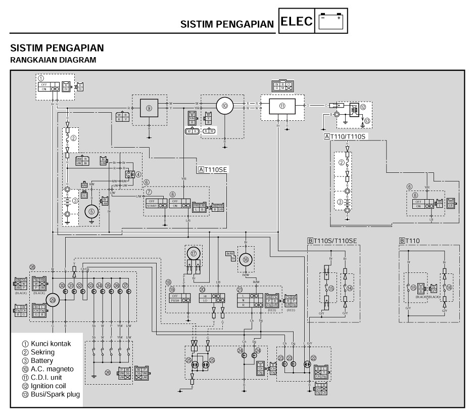 The worlds best photos of diagram and sepedah flickr hive mind vegaignitioncoilbusi1 masih fahrur rozi tags diagram motor sepedah kelistrikan cheapraybanclubmaster Image collections