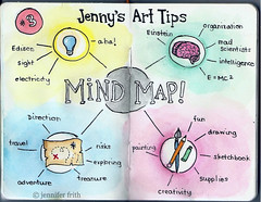 Art Tip - How to Mind Map (jennyfrith) Tags: journal mindmap arttip