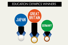 Education_Olympics_10