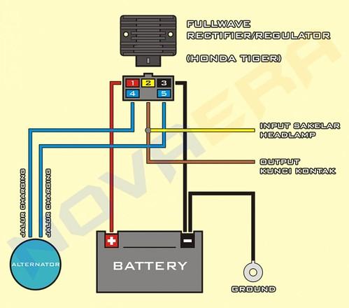 Wiring Diagram Honda Tiger Revo - Wiring Diagram Site on